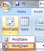 add a pivot chart to your excel spreadsheet