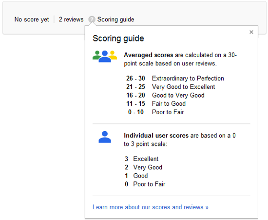 google-plus-local-pages-scoring-guide