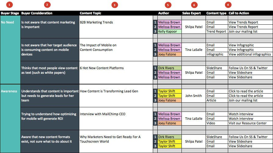 Free Content Strategy Editorial Calendar Templates Builtvisible - Public relations calendar template
